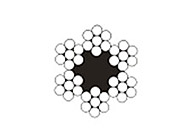6×7+7FC圆股钢丝绳(光面和镀锌)
